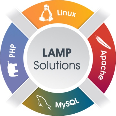 lamp-ecommerce-solutions