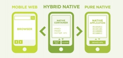 hybrid-mobile-application