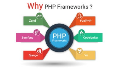 Advanced-PHP